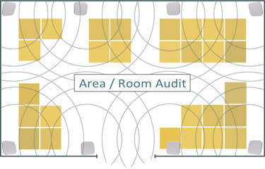Sample diagram of a room inventory using fixed RFID technology